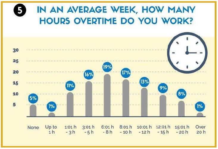 IT Productivity Graphic 01